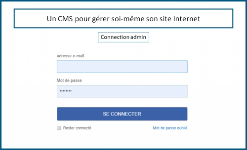 cms-creation-site-internet